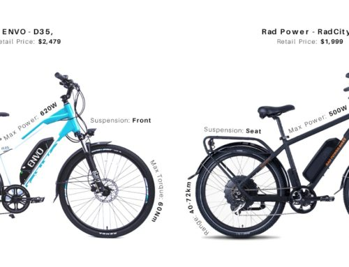 ENVO D35 vs Rad Power RadCity 4